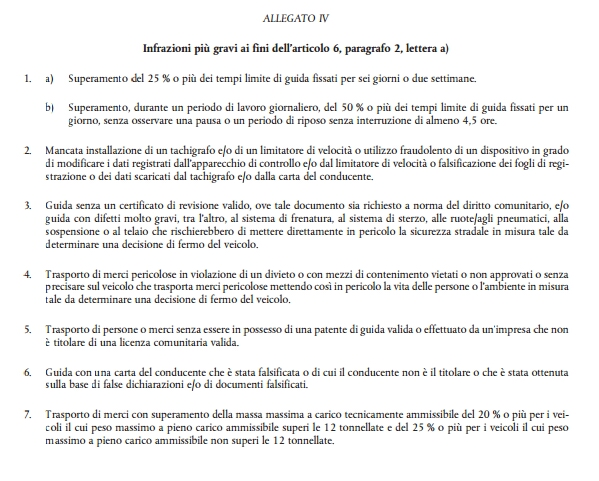 Allegato 4 regolamento europeo 1071/2009